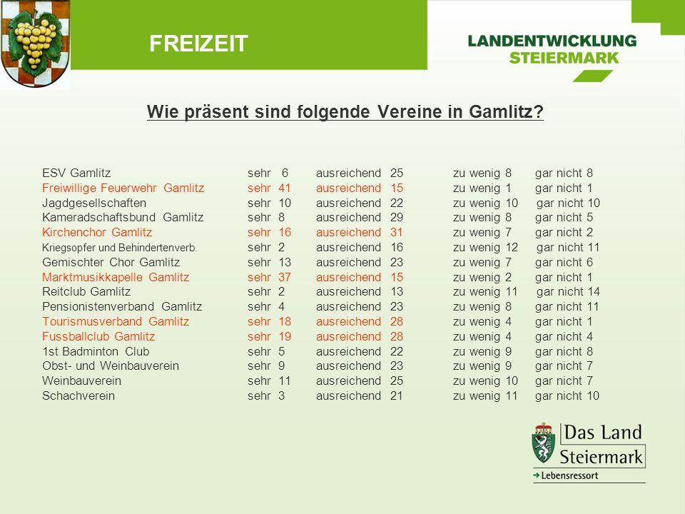 FREIZEIT Wie präsent sind folgende Vereine in Gamlitz.
