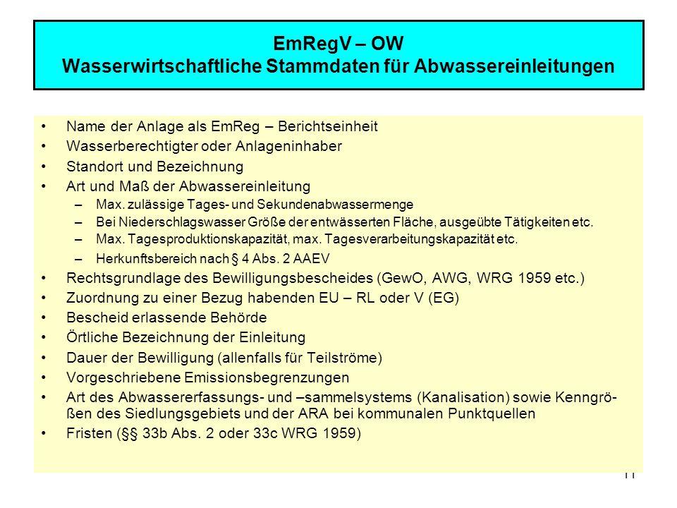 11 EmRegV – OW Wasserwirtschaftliche Stammdaten für Abwassereinleitungen Name der Anlage als EmReg – Berichtseinheit Wasserberechtigter oder Anlagenin