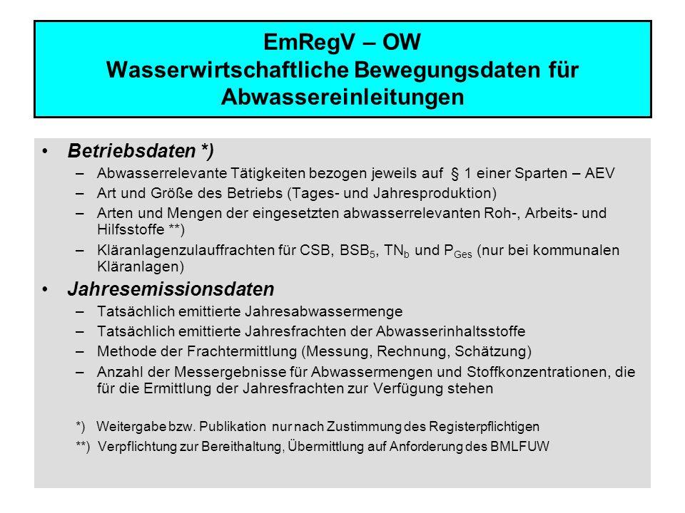 12 EmRegV – OW Wasserwirtschaftliche Bewegungsdaten für Abwassereinleitungen Betriebsdaten *) –Abwasserrelevante Tätigkeiten bezogen jeweils auf § 1 e