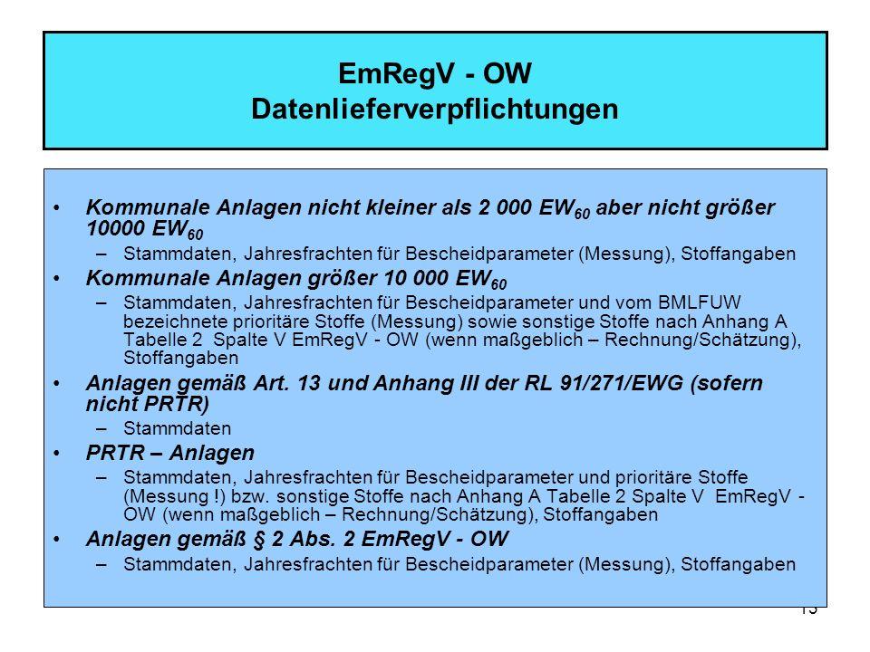 13 EmRegV - OW Datenlieferverpflichtungen Kommunale Anlagen nicht kleiner als 2 000 EW 60 aber nicht größer 10000 EW 60 –Stammdaten, Jahresfrachten fü