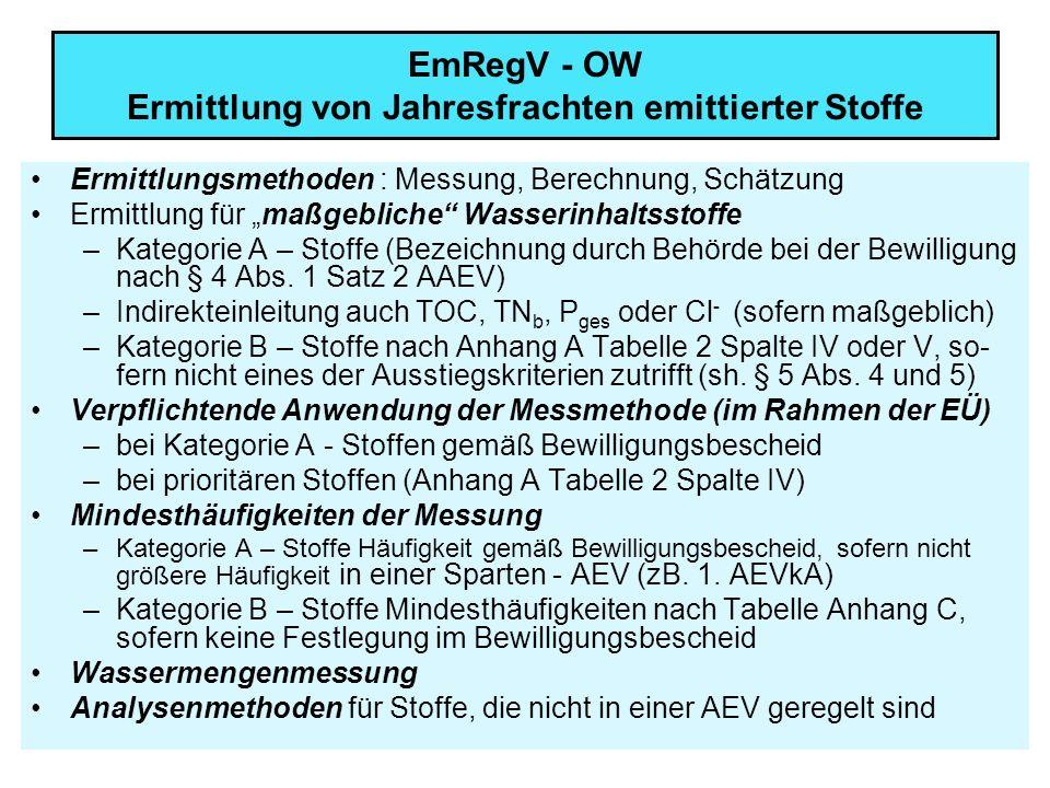 16 EmRegV - OW Ermittlung von Jahresfrachten emittierter Stoffe Ermittlungsmethoden : Messung, Berechnung, Schätzung Ermittlung für maßgebliche Wasser