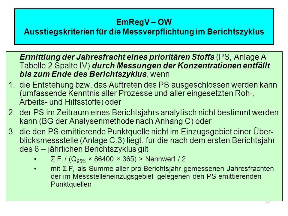17 EmRegV – OW Ausstiegskriterien für die Messverpflichtung im Berichtszyklus Ermittlung der Jahresfracht eines prioritären Stoffs (PS, Anlage A Tabel