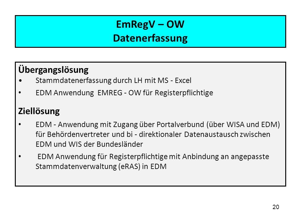 20 Übergangslösung Stammdatenerfassung durch LH mit MS - Excel EDM Anwendung EMREG - OW für Registerpflichtige Ziellösung EDM - Anwendung mit Zugang ü
