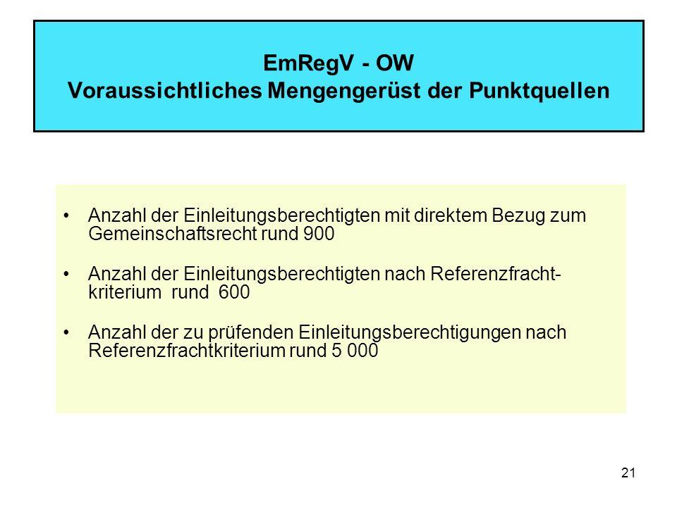 21 EmRegV - OW Voraussichtliches Mengengerüst der Punktquellen Anzahl der Einleitungsberechtigten mit direktem Bezug zum Gemeinschaftsrecht rund 900 A