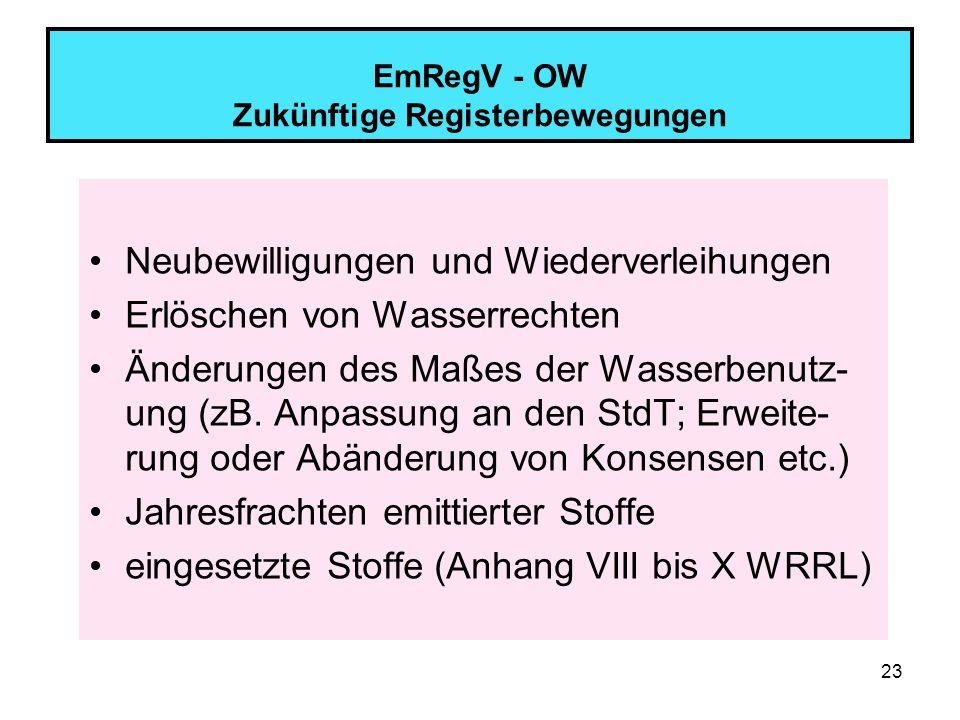 23 EmRegV - OW Zukünftige Registerbewegungen Neubewilligungen und Wiederverleihungen Erlöschen von Wasserrechten Änderungen des Maßes der Wasserbenutz