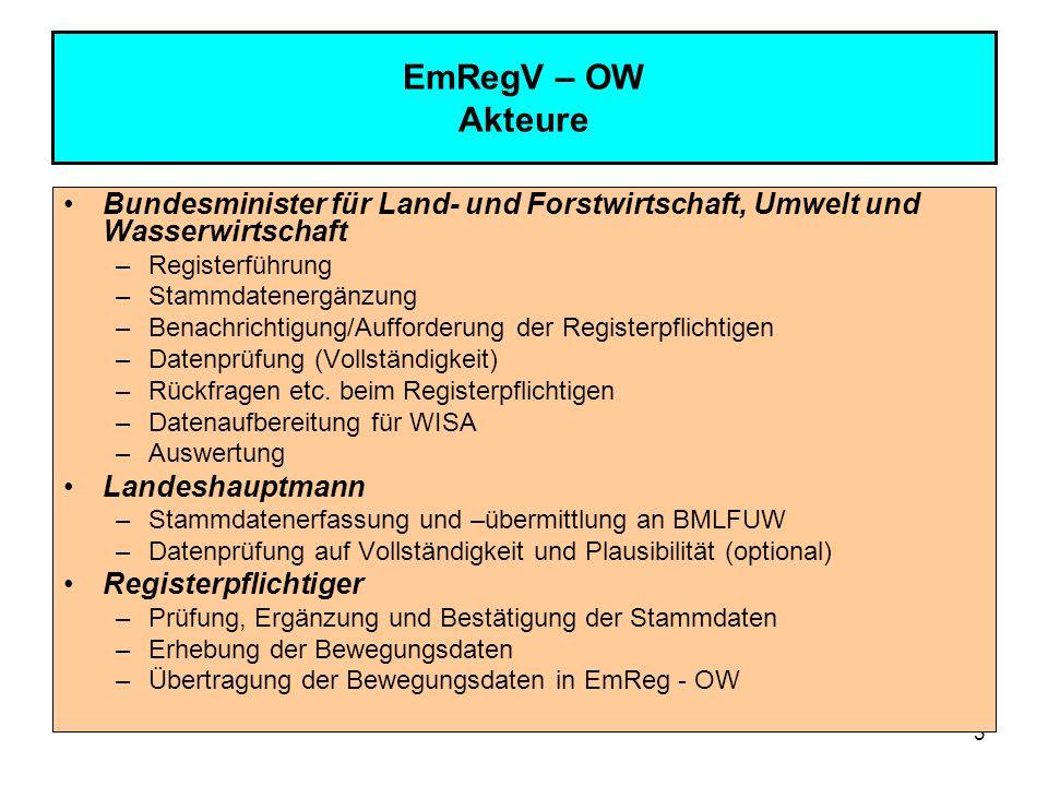 3 EmRegV – OW Akteure Bundesminister für Land- und Forstwirtschaft, Umwelt und Wasserwirtschaft –Registerführung –Stammdatenergänzung –Benachrichtigun