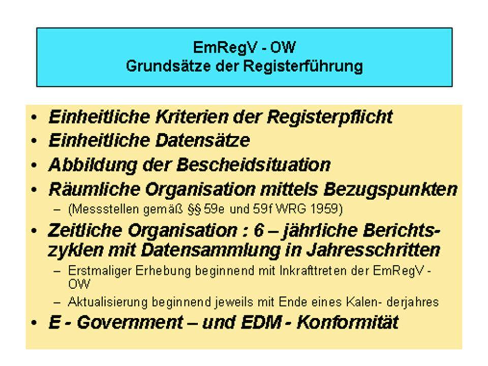 6 EmRegV - OW Registerpflicht nach § 2 Abs.