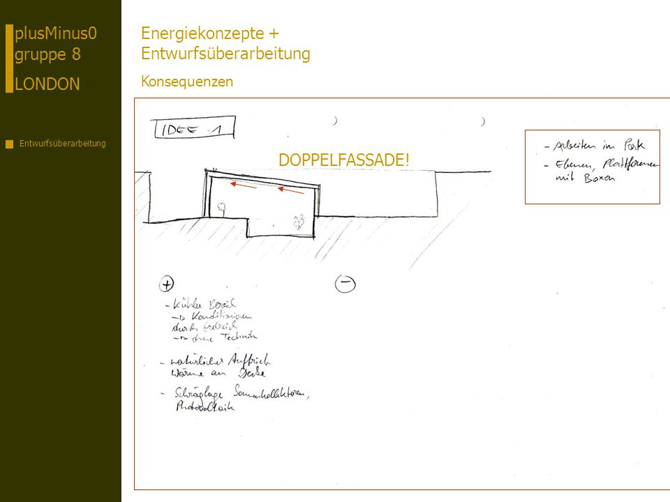 plusMinus0 gruppe 8 LONDON Entwurfsüberarbeitung Energiekonzepte + Entwurfsüberarbeitung Konsequenzen DOPPELFASSADE!