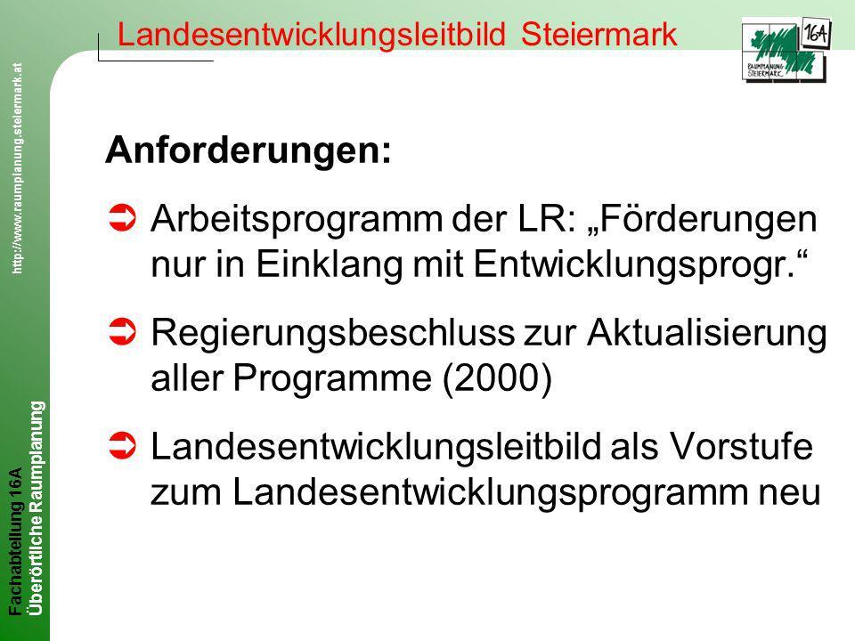 Fachabteilung 16A http://www.raumplanung.steiermark.at Überörtliche Raumplanung Landesentwicklungsleitbild Steiermark Vorbereitung: ÜDisposition was wollen wir ÜBeschluss LR zum LEB, Koordination Landesplanung ÜAmtsinterne Plattform der FA - LAD ÜEinholen von 4 Anboten - Kosten 20% - Referenzen/know how 20% - Disposition (Problemlösung) 25% - Moderationsfunktion 35% ÜBestbieter Konsulentenauswahl