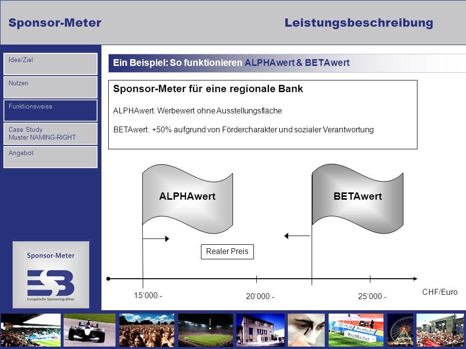 Sponsor-MeterLeistungsbeschreibung Nutzen Funktionsweise Case Study Muster NAMING-RIGHT Idee/Ziel Angebot Ein Beispiel: So funktionieren ALPHAwert & B