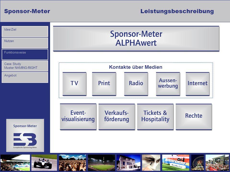 Sponsor-MeterLeistungsbeschreibung Nutzen Funktionsweise Case Study Muster NAMING-RIGHT Idee/Ziel Angebot Kontakte über Medien