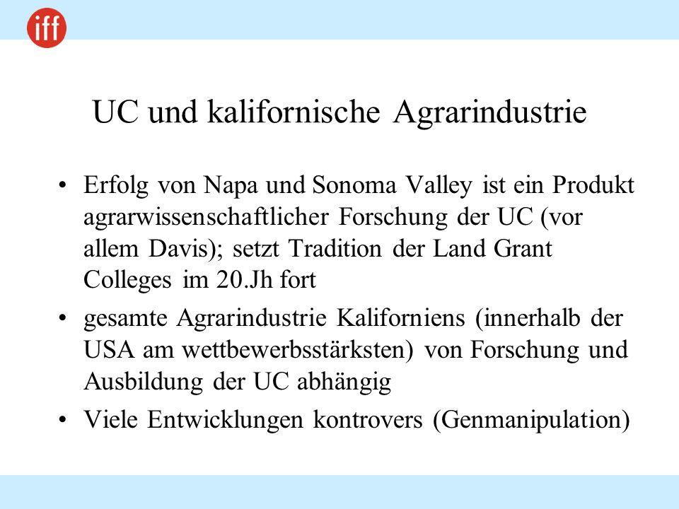 UC und kalifornische Agrarindustrie Erfolg von Napa und Sonoma Valley ist ein Produkt agrarwissenschaftlicher Forschung der UC (vor allem Davis); setz