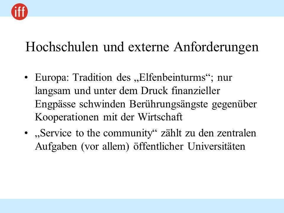 Hochschulen und externe Anforderungen Europa: Tradition des Elfenbeinturms; nur langsam und unter dem Druck finanzieller Engpässe schwinden Berührungs