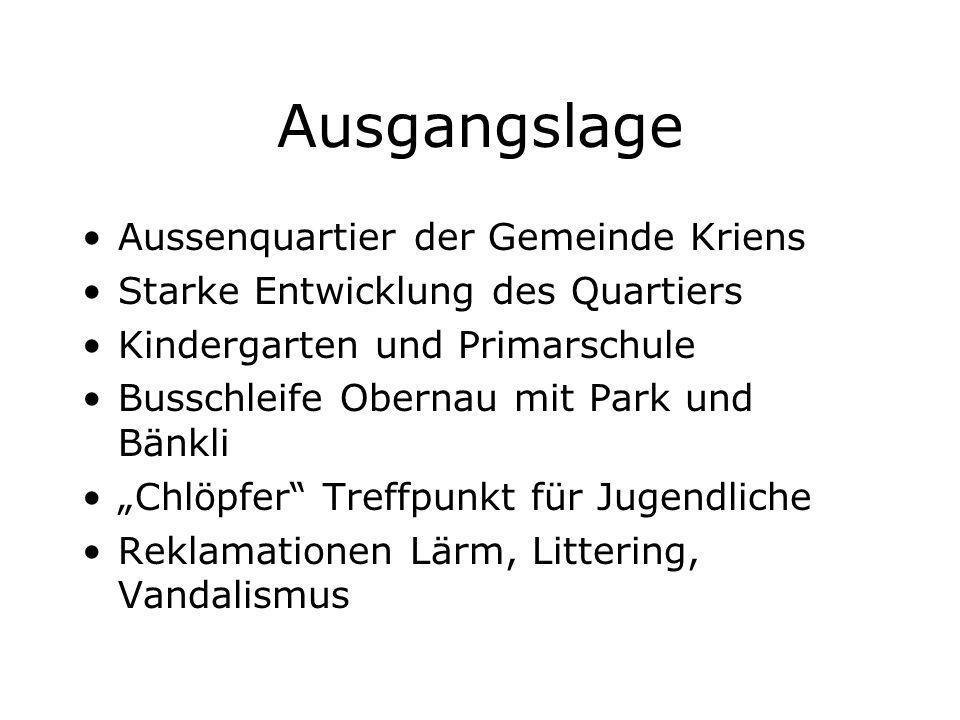 Ausgangslage Aussenquartier der Gemeinde Kriens Starke Entwicklung des Quartiers Kindergarten und Primarschule Busschleife Obernau mit Park und Bänkli