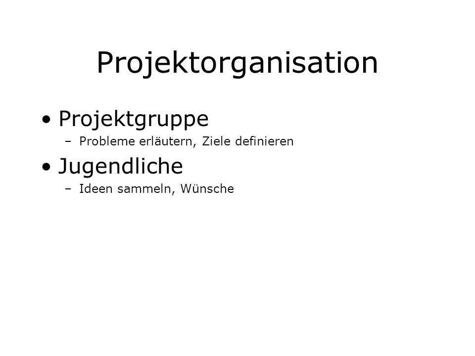 Projektorganisation Projektgruppe –Probleme erläutern, Ziele definieren Jugendliche –Ideen sammeln, Wünsche