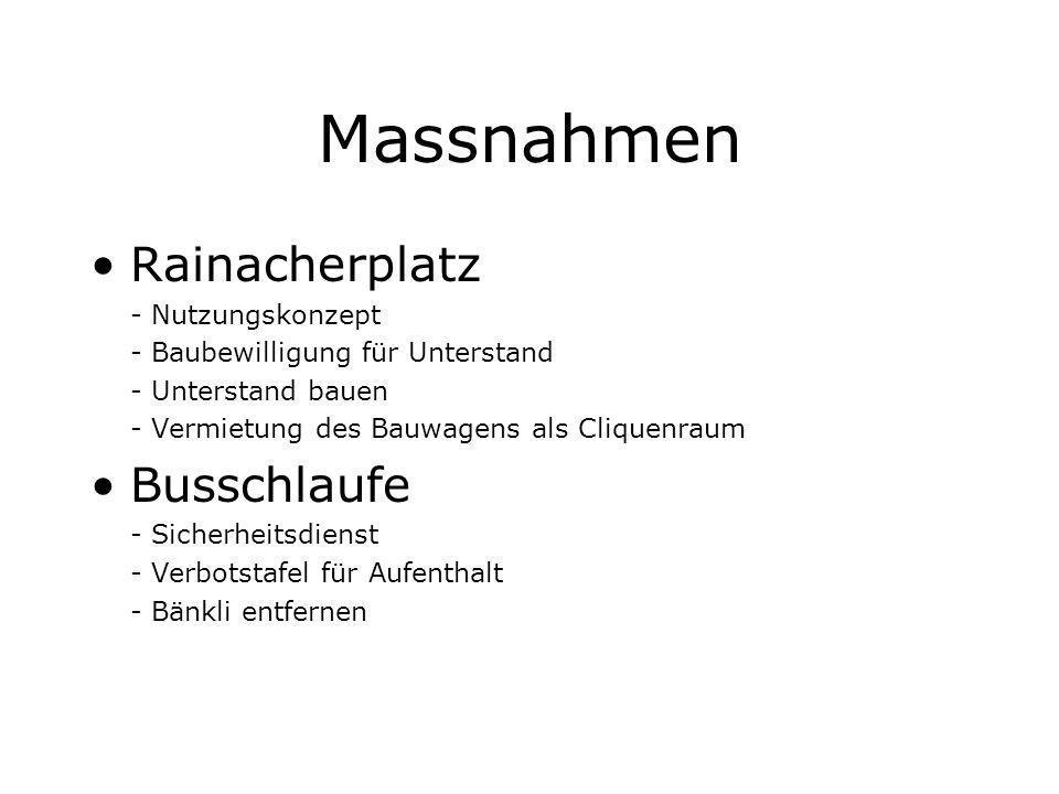 Massnahmen Rainacherplatz - Nutzungskonzept - Baubewilligung für Unterstand - Unterstand bauen - Vermietung des Bauwagens als Cliquenraum Busschlaufe