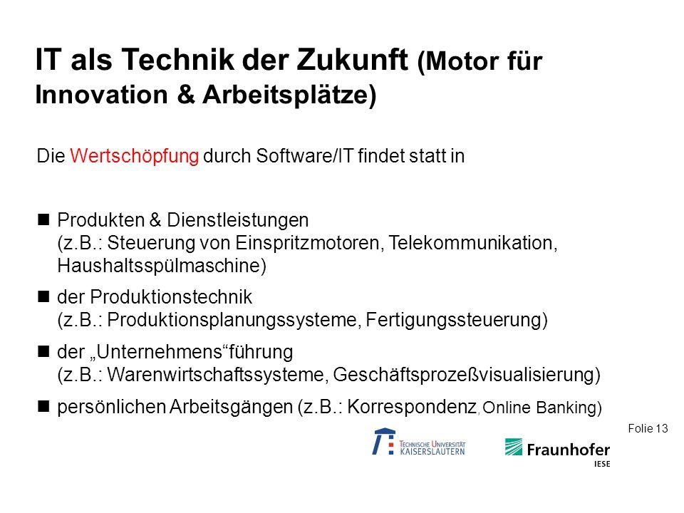 Folie 13 IT als Technik der Zukunft (Motor für Innovation & Arbeitsplätze) Die Wertschöpfung durch Software/IT findet statt in Produkten & Dienstleist