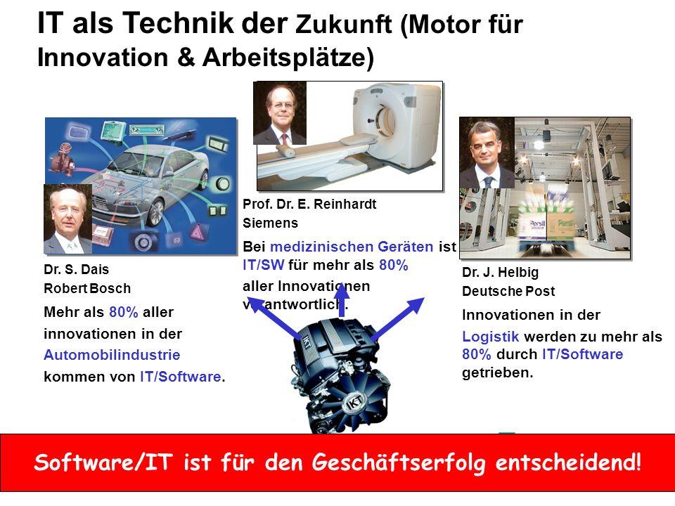 Dr. S. Dais Robert Bosch Mehr als 80% aller innovationen in der Automobilindustrie kommen von IT/Software. Prof. Dr. E. Reinhardt Siemens Bei medizini