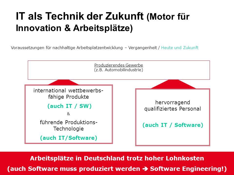 Voraussetzungen für nachhaltige Arbeitsplatzentwicklung – Vergangenheit / Heute und Zukunft Produzierendes Gewerbe (z.B. Automobilindustrie) internati