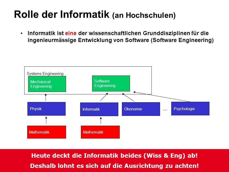 Informatik ist eine der wissenschaftlichen Grunddisziplinen für die ingenieurmässige Entwicklung von Software (Software Engineering) Mechanical Engine