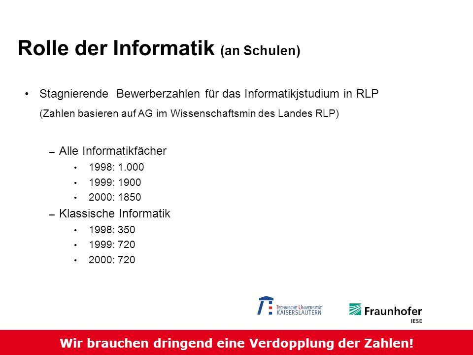 Rolle der Informatik (an Schulen) Wir brauchen dringend eine Verdopplung der Zahlen! Stagnierende Bewerberzahlen für das Informatikjstudium in RLP (Za