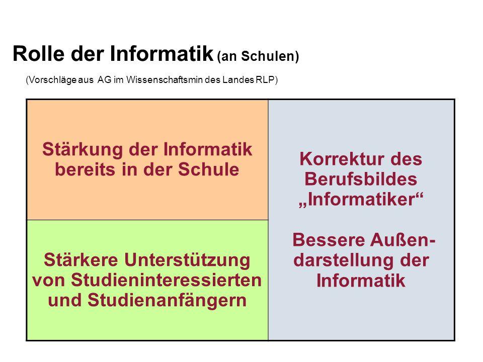 Stärkung der Informatik bereits in der Schule Korrektur des Berufsbildes Informatiker Bessere Außen- darstellung der Informatik Stärkere Unterstützung