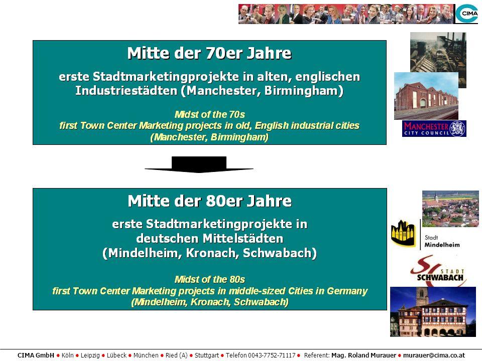 CIMA GmbH Köln Leipzig Lübeck München Ried (A) Stuttgart Telefon 0043-7752-71117 Referent: Mag. Roland Murauer murauer@cima.co.at