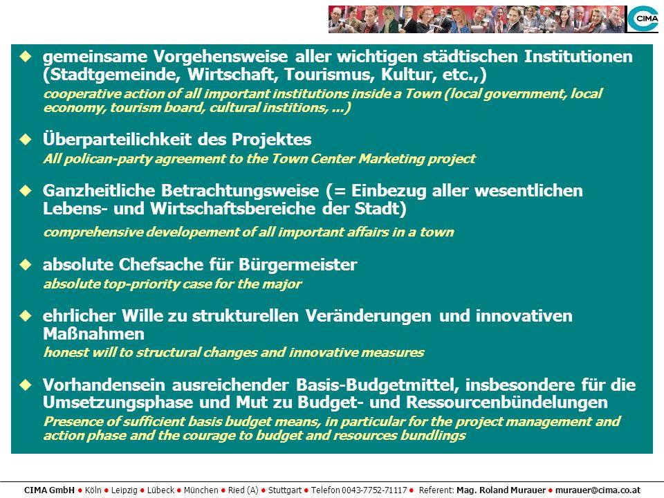 CIMA GmbH Köln Leipzig Lübeck München Ried (A) Stuttgart Telefon 0043-7752-71117 Referent: Mag. Roland Murauer murauer@cima.co.at gemeinsame Vorgehens