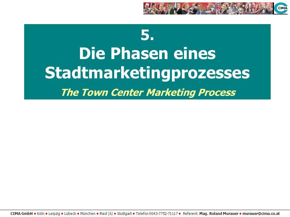 CIMA GmbH Köln Leipzig Lübeck München Ried (A) Stuttgart Telefon 0043-7752-71117 Referent: Mag. Roland Murauer murauer@cima.co.at 5. Die Phasen eines