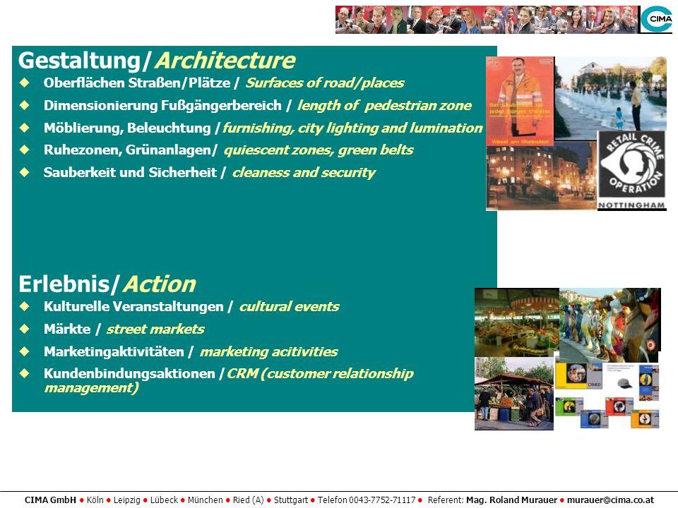 CIMA GmbH Köln Leipzig Lübeck München Ried (A) Stuttgart Telefon 0043-7752-71117 Referent: Mag. Roland Murauer murauer@cima.co.at Gestaltung/Architect