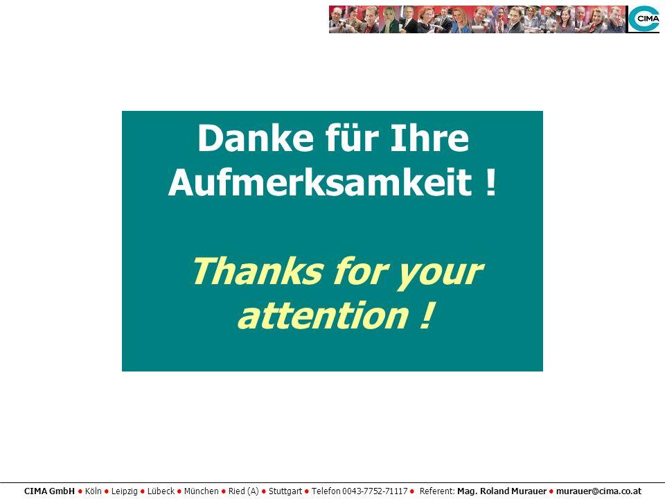 CIMA GmbH Köln Leipzig Lübeck München Ried (A) Stuttgart Telefon 0043-7752-71117 Referent: Mag. Roland Murauer murauer@cima.co.at Danke für Ihre Aufme
