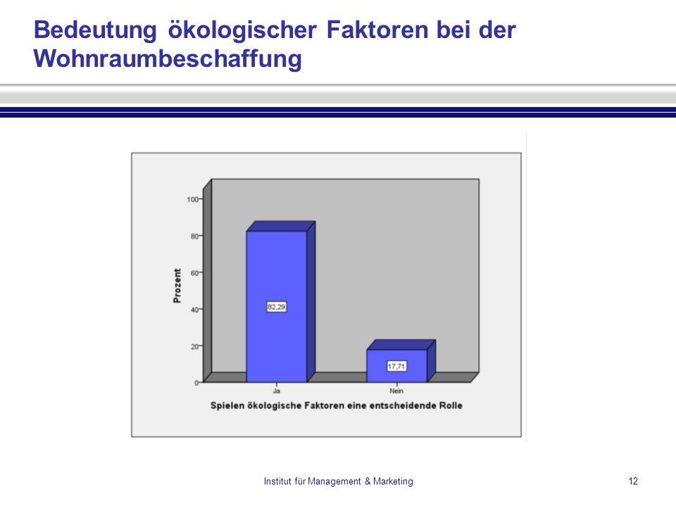 Institut für Management & Marketing12 Bedeutung ökologischer Faktoren bei der Wohnraumbeschaffung