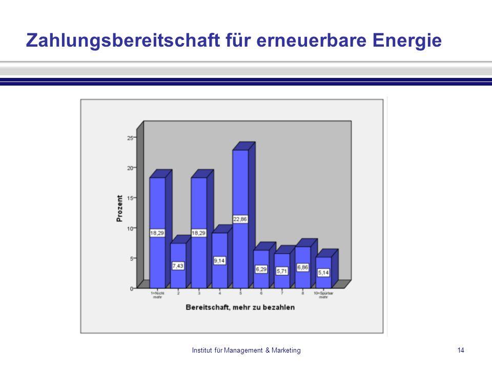 Institut für Management & Marketing14 Zahlungsbereitschaft für erneuerbare Energie