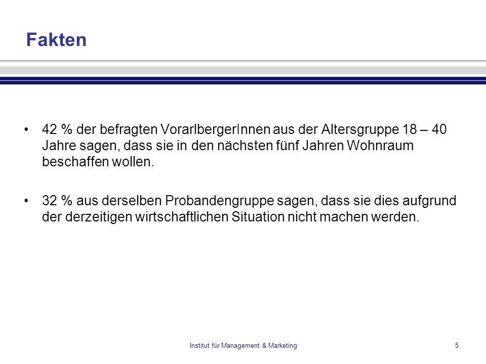 Institut für Management & Marketing5 Fakten 42 % der befragten VorarlbergerInnen aus der Altersgruppe 18 – 40 Jahre sagen, dass sie in den nächsten fünf Jahren Wohnraum beschaffen wollen.