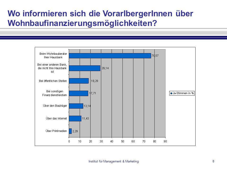 Institut für Management & Marketing8 Wo informieren sich die VorarlbergerInnen über Wohnbaufinanzierungsmöglichkeiten