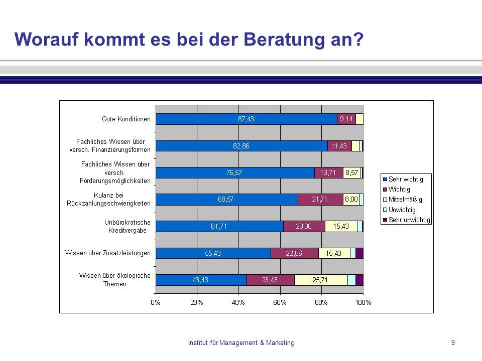 Institut für Management & Marketing9 Worauf kommt es bei der Beratung an?