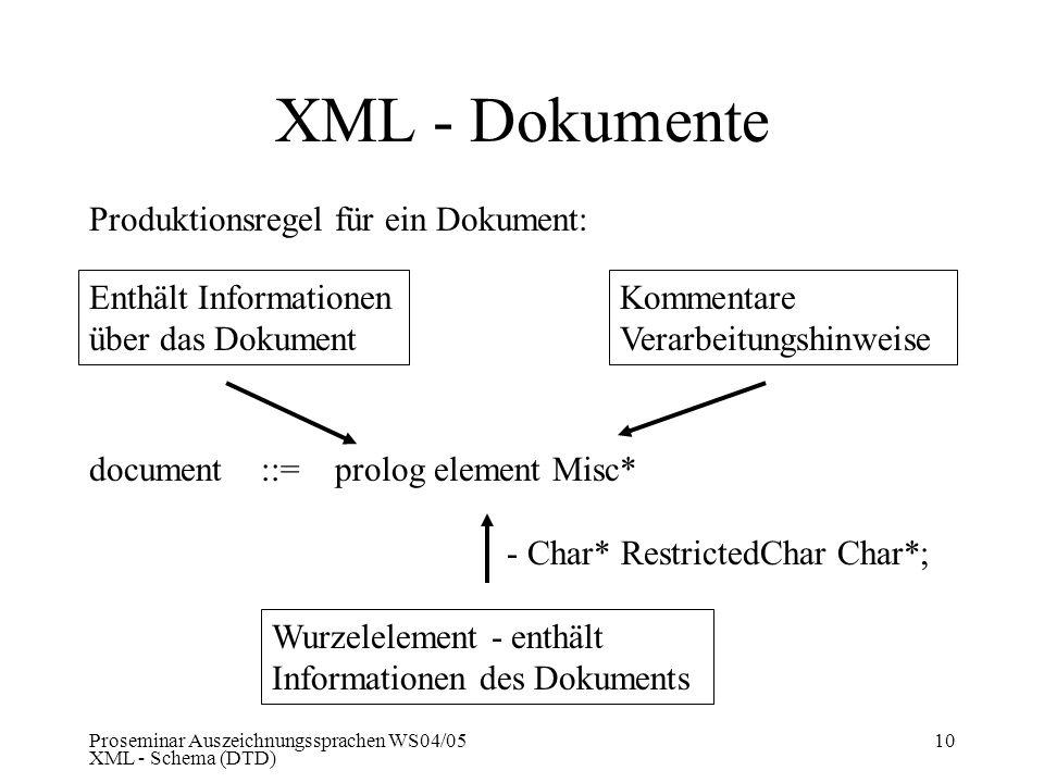 Proseminar Auszeichnungssprachen WS04/05 XML - Schema (DTD) 10 Produktionsregel für ein Dokument: document ::= prolog element Misc* - Char* Restricted
