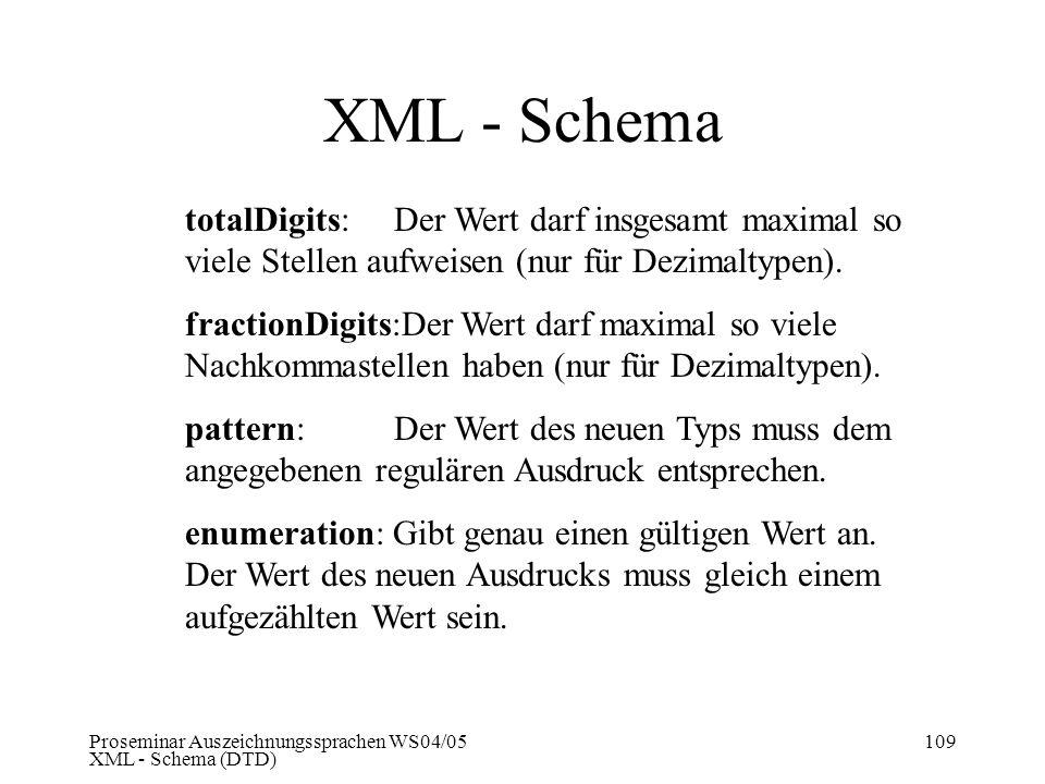 Proseminar Auszeichnungssprachen WS04/05 XML - Schema (DTD) 109 XML - Schema totalDigits: Der Wert darf insgesamt maximal so viele Stellen aufweisen (