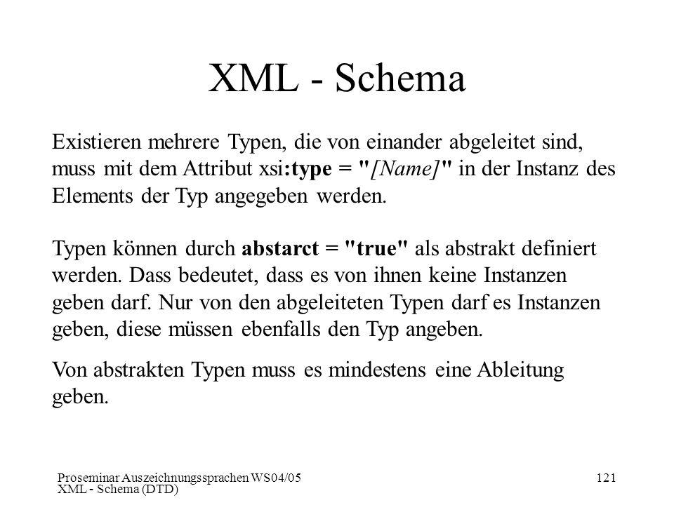 Proseminar Auszeichnungssprachen WS04/05 XML - Schema (DTD) 121 XML - Schema Existieren mehrere Typen, die von einander abgeleitet sind, muss mit dem