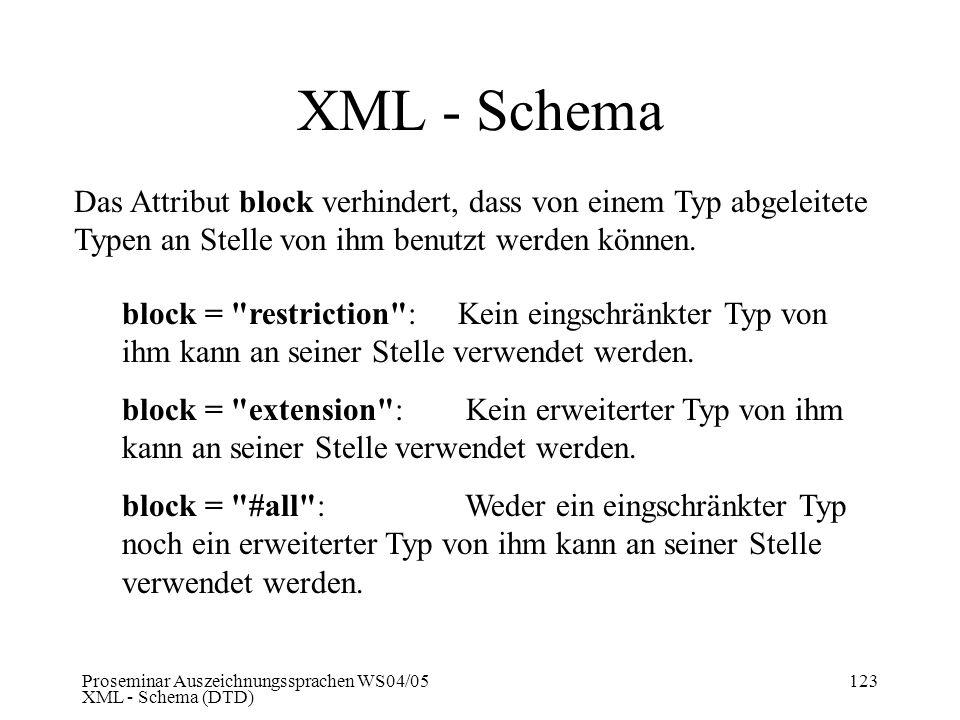 Proseminar Auszeichnungssprachen WS04/05 XML - Schema (DTD) 123 XML - Schema Das Attribut block verhindert, dass von einem Typ abgeleitete Typen an St