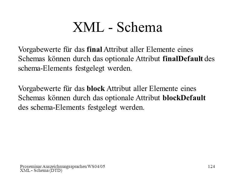 Proseminar Auszeichnungssprachen WS04/05 XML - Schema (DTD) 124 XML - Schema Vorgabewerte für das final Attribut aller Elemente eines Schemas können d