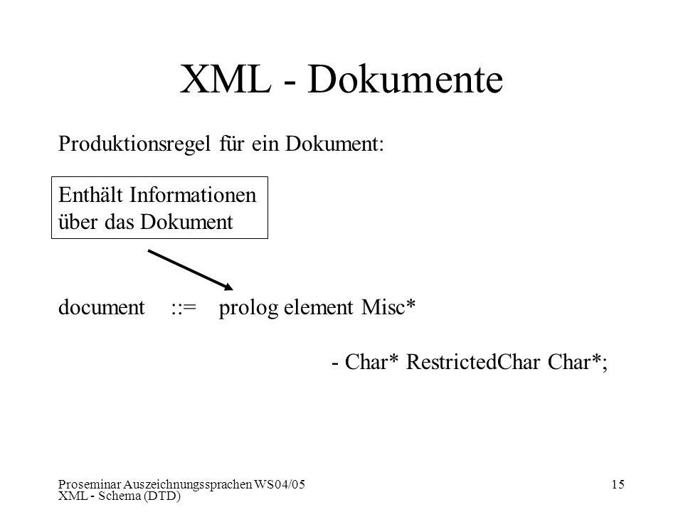 Proseminar Auszeichnungssprachen WS04/05 XML - Schema (DTD) 15 Produktionsregel für ein Dokument: document ::= prolog element Misc* - Char* Restricted