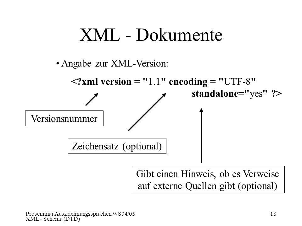 Proseminar Auszeichnungssprachen WS04/05 XML - Schema (DTD) 18 XML - Dokumente Angabe zur XML-Version: Versionsnummer Zeichensatz (optional) Gibt eine