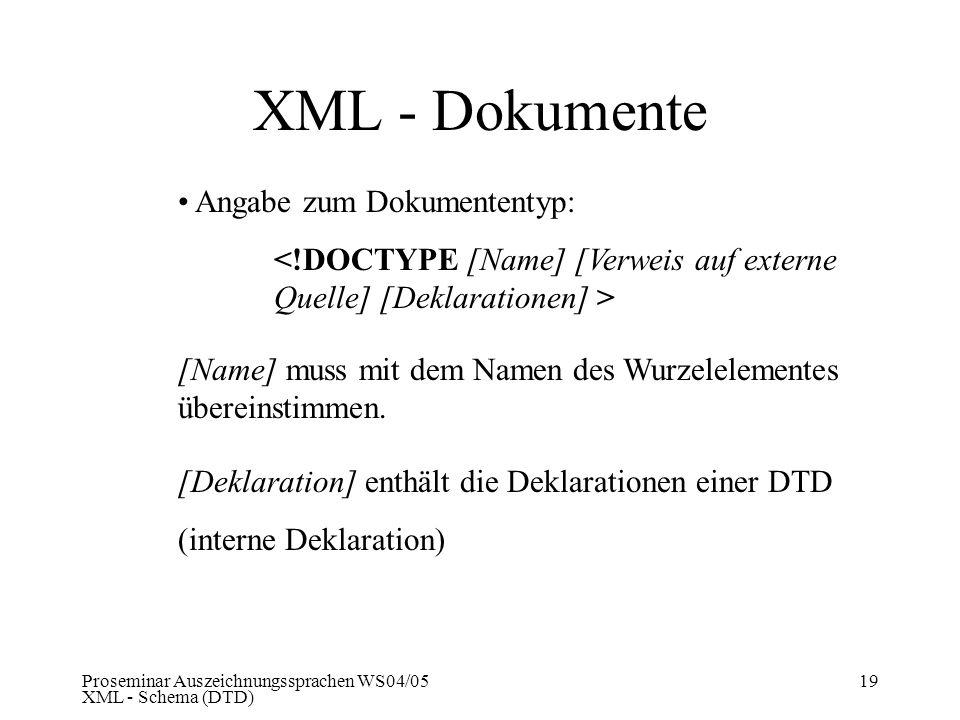 Proseminar Auszeichnungssprachen WS04/05 XML - Schema (DTD) 19 XML - Dokumente Angabe zum Dokumententyp: [Name] muss mit dem Namen des Wurzelelementes