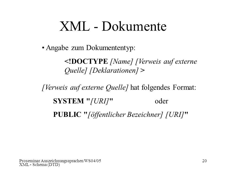 Proseminar Auszeichnungssprachen WS04/05 XML - Schema (DTD) 20 XML - Dokumente Angabe zum Dokumententyp: [Verweis auf externe Quelle] hat folgendes Fo