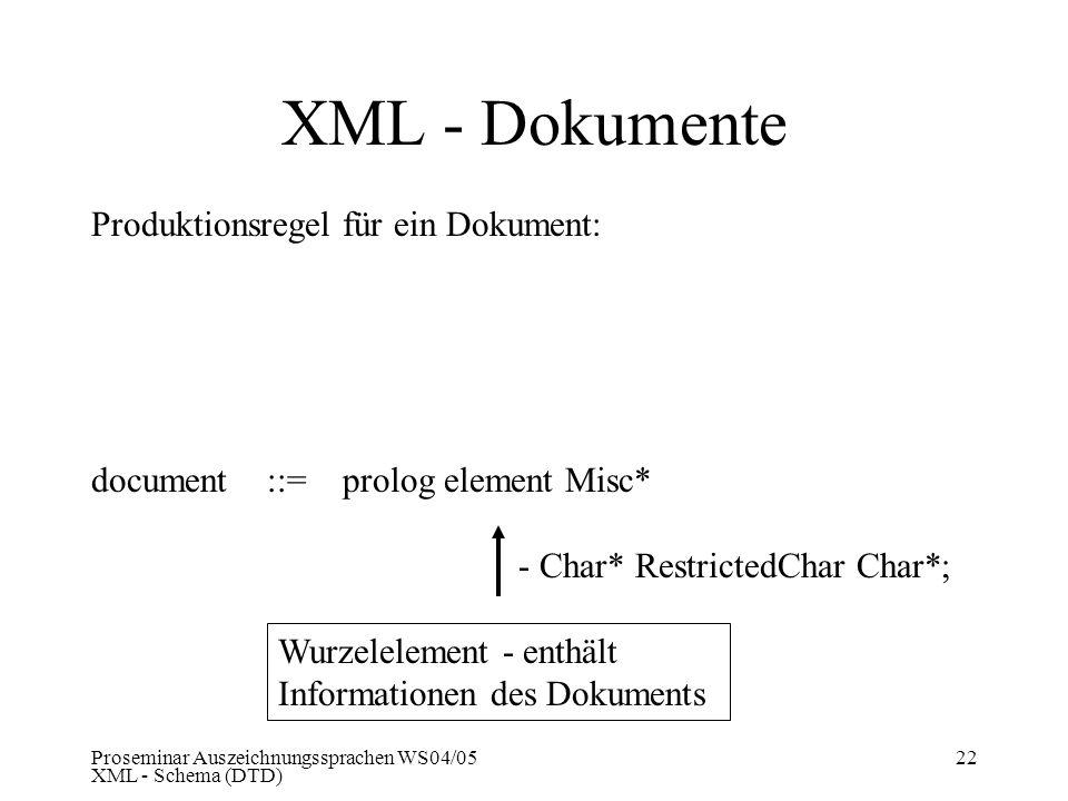 Proseminar Auszeichnungssprachen WS04/05 XML - Schema (DTD) 22 Produktionsregel für ein Dokument: document ::= prolog element Misc* - Char* Restricted