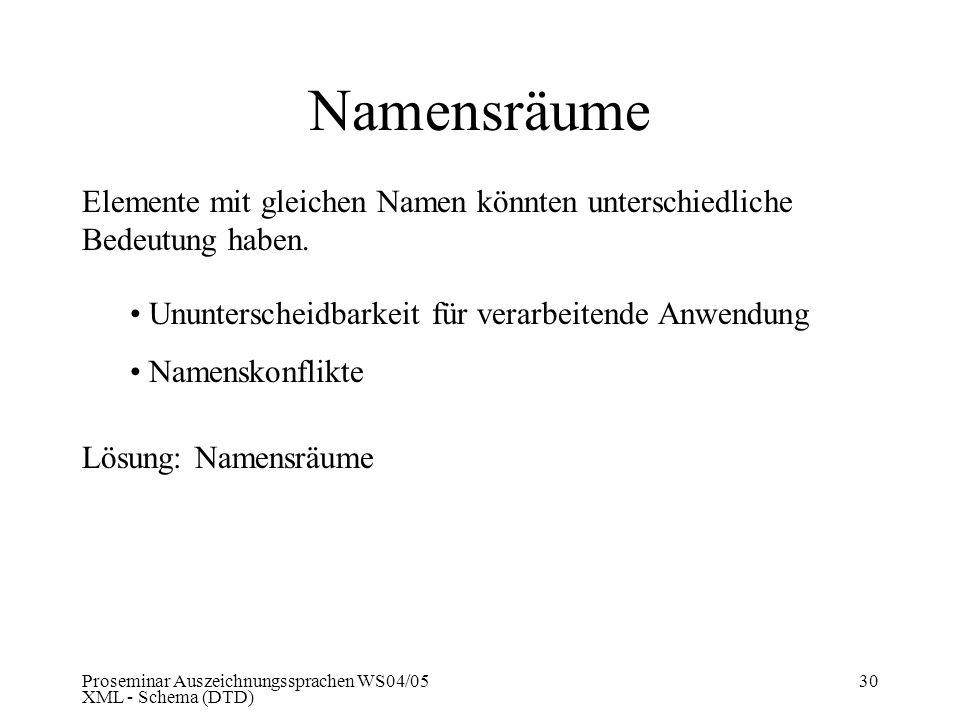 Proseminar Auszeichnungssprachen WS04/05 XML - Schema (DTD) 30 Namensräume Elemente mit gleichen Namen könnten unterschiedliche Bedeutung haben. Ununt