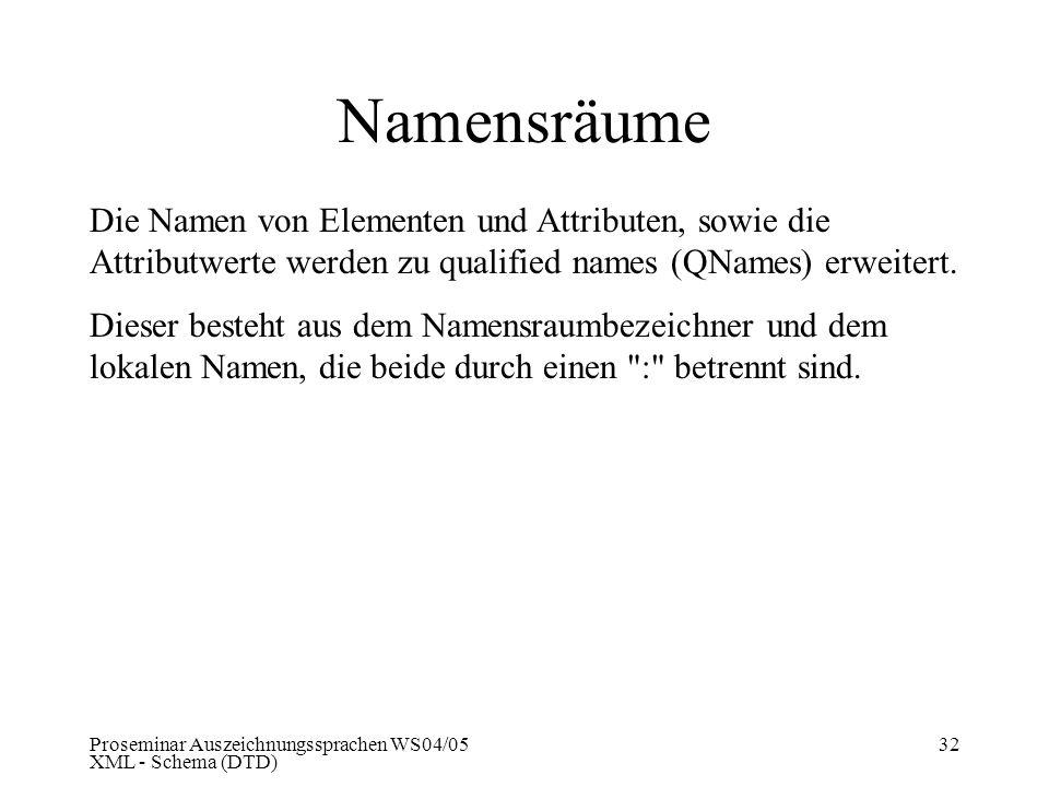 Proseminar Auszeichnungssprachen WS04/05 XML - Schema (DTD) 32 Namensräume Die Namen von Elementen und Attributen, sowie die Attributwerte werden zu q
