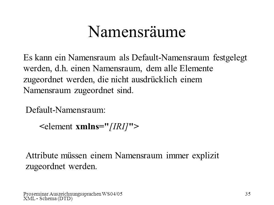 Proseminar Auszeichnungssprachen WS04/05 XML - Schema (DTD) 35 Namensräume Es kann ein Namensraum als Default-Namensraum festgelegt werden, d.h. einen
