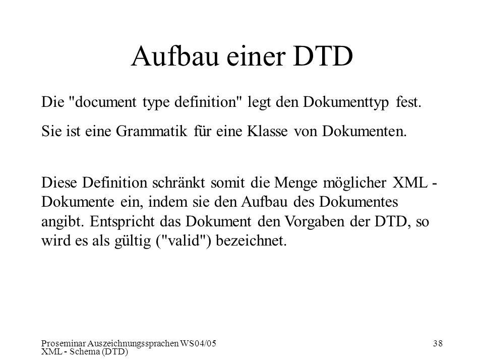 Proseminar Auszeichnungssprachen WS04/05 XML - Schema (DTD) 38 Aufbau einer DTD Die